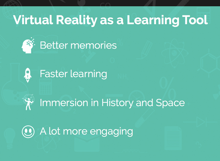 Virtual reality as a learning tool